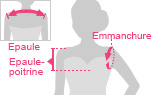 Wrap Shoulder Measuring Guide